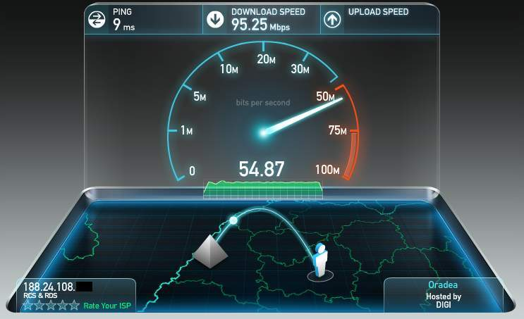 Ne pregatim de 100 Mbps la upload?
